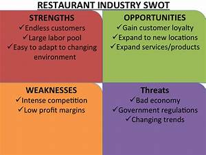 strategy stuart mill english With restaurant swot analysis template