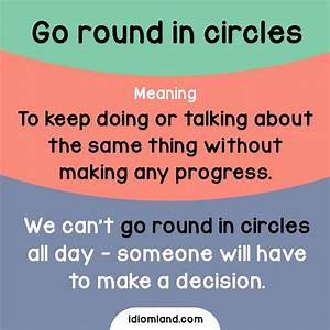 Idiom of the day: Go round in circles. Meaning: To keep ...