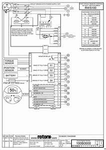 Rotork Profibus Wiring Diagram