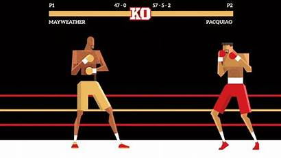 Pacquiao Mayweather Giphy Outcome Espn Boxing Action