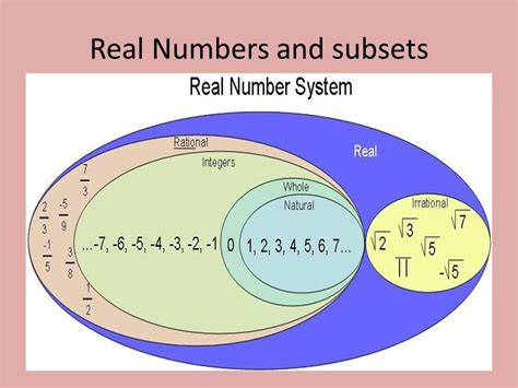 11 Properties Of Real Numbers  Ppt Video Online Download