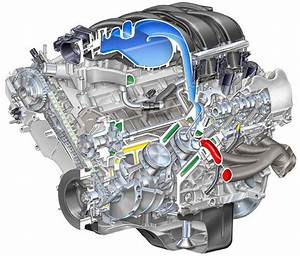 Engine Of The Day  Ford Modular Engine