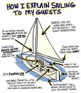 15 Best Images About Sailing Humor On Pinterest