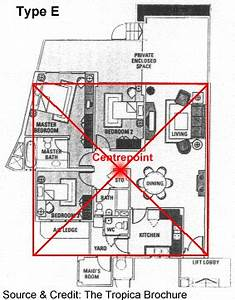 Feng Shui Typ Berechnen : the tropica type e the tropica condominium site review feng shui resources ~ Markanthonyermac.com Haus und Dekorationen