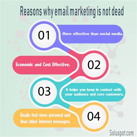 reasons why email marketing is not dead 1/ More effective ...