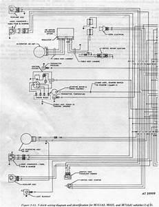 M38a1 Turn Signal Wiring