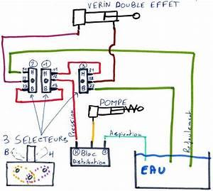 Verin Double Effet : schema verin double effet hydraulique ~ Melissatoandfro.com Idées de Décoration