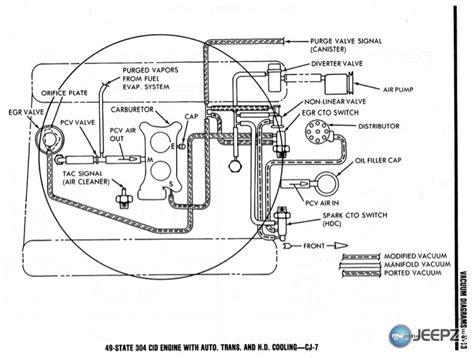 2002 jeep wrangler belt diagram 4 0l imageresizertool