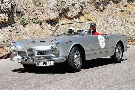 Alfa Romeo 2600 Spider Classic Cars Convertible Wallpaper