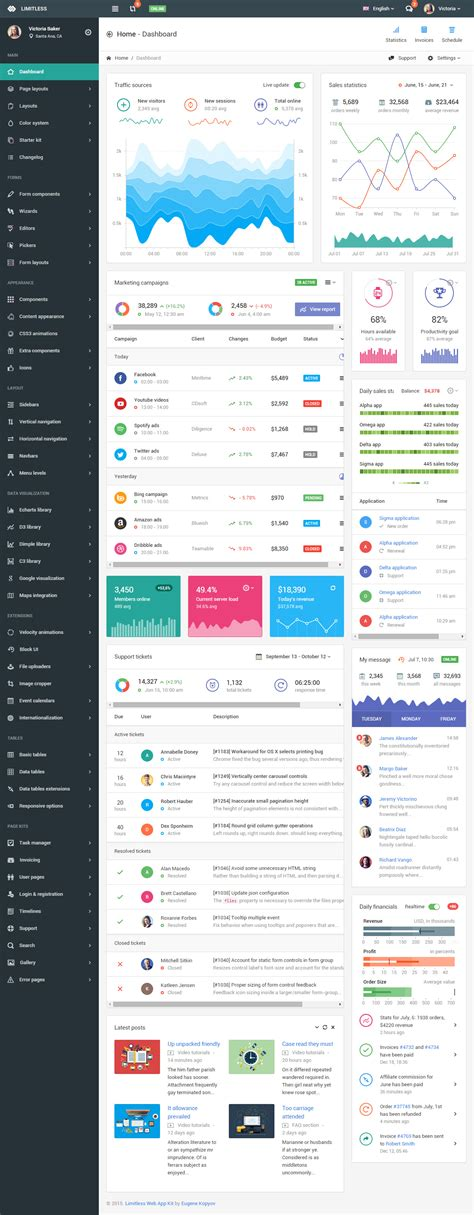 blank template html5 1 responsive 40 best html5 dashboard templates and admin panels 2017