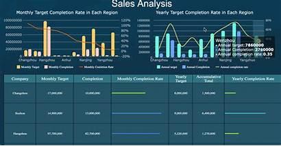 Dashboard Kpi Sales Complete Guide Science Finereport