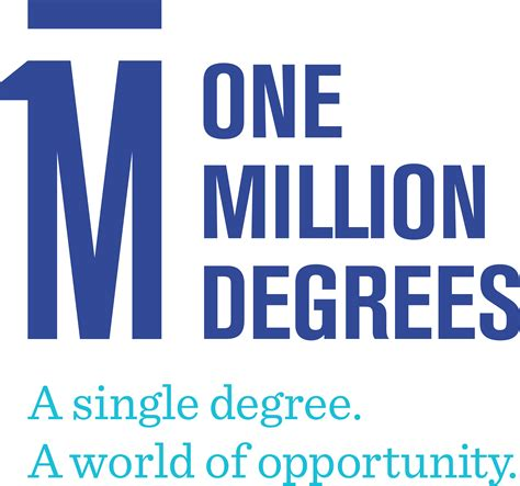 million degrees housing authoritys promise
