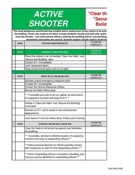 tabletop exercise template best photos of fema tabletop exercise template active shooter tabletop exercise template