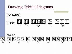 Orbital Box Diagram For Sulfur