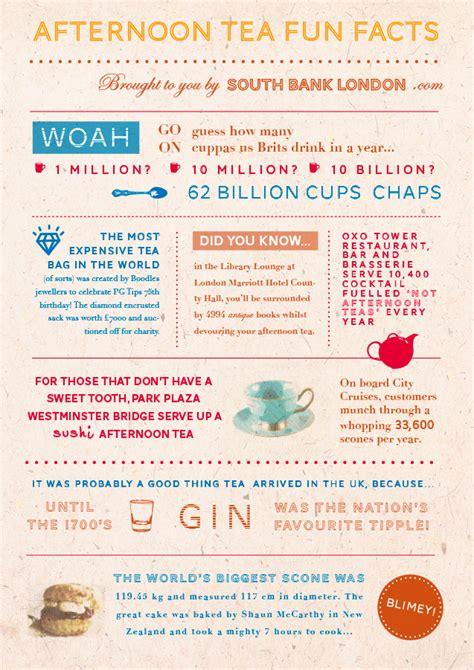 8 fun Afternoon Tea facts   Good Housekeeping
