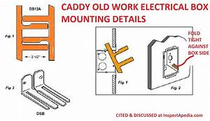 Old Work Electrical Boxes How To Install An Electrical Box