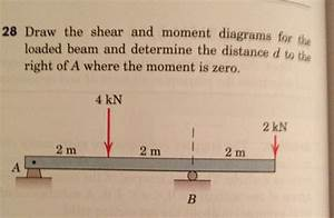 Solved  Statics  Draw The Shear And Moment Diagrams For Th