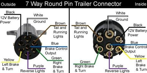 What Color Codes For Dodge Ram Trailer Harness Fixya