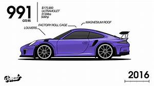 Tech Steel  U0026 Materials Watch The Evolution Of The Porsche
