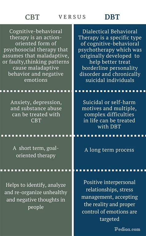 pin  therapy resources