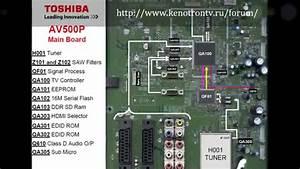 Toshiba 32av500p - Kenotrontv  U0424 U0430 U0439 U043b U043e U043e U0431 U043c U0435 U043d U043d U0438 U043a