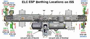 International Space Station Layout - Pics about space