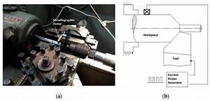 Titian Welder Generator Wiring Diagram