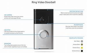 Review  Uk Ring Video Doorbell