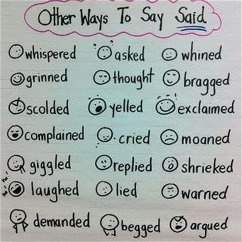 Other Ways To Say 'said' Skypenglish4u