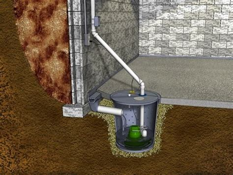 What You Need To Know Before Buying A Sump Pump  Bob Vila. Design Ideas For Living Room. Shelving Designs For Living Room. Simple Elegant Living Room. Storage For Living Room. Style For Living Room. Red Black And White Living Room Set. Mediterranean Inspired Living Room. Gold Coffee Tables Living Room