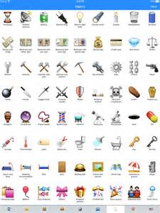 Emoji Meanings Dictionary