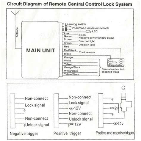universal car remote central kit door lock locking keyless entry system sale banggood