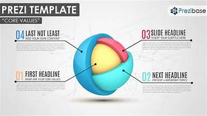 Core Topics Prezi Template