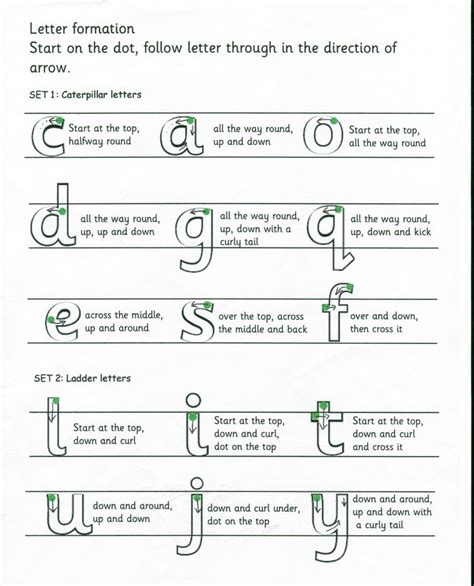 letter formation rhymes 25 best ideas about letter formation on 48868