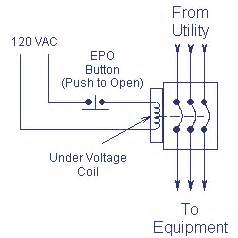 Basic Electrical Engineering What Are Applications