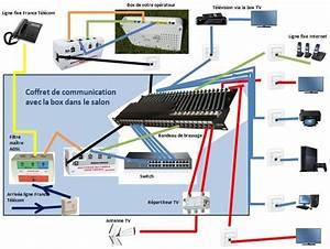 Coffret De Communication Fibre Optique : comment avec un seul c ble rj45 passer plusieurs signaux doubleurs rj45 tripleurs rj45 ~ Dode.kayakingforconservation.com Idées de Décoration