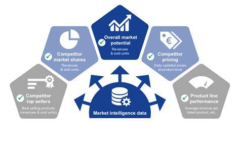 Blockchain in Genomic Data Management Market: Industry ...