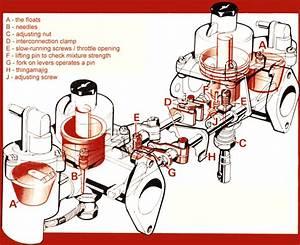 Su Carburettors Tuning Tips And Techniques