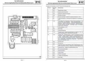 Rückleuchten Megane 2 : megane 3 sicherung r ckleuchten defekt ~ Jslefanu.com Haus und Dekorationen