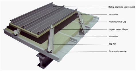 types of metal roof system bt301