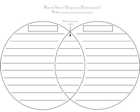 venn diagram template  printable venn diagrams