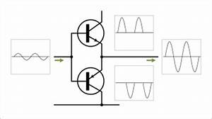 audio power amplifiers With class ab amplifiers