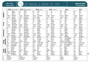 si馮er conjugaison verbes espagnol conjugaison