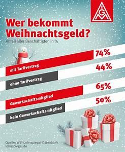 Ig Metall Beitrag Berechnen : weihnachts urlaubsgeld rechner weihnachtsgeschenkideen ~ Themetempest.com Abrechnung