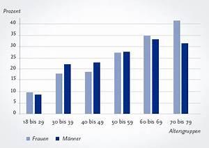 Bmi Berechnen Jugendalter : rki themenschwerpunkt bergewicht und adipositas ~ Themetempest.com Abrechnung