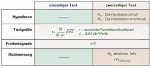 T Wert Berechnen : test korrelationskoeffizient ~ Themetempest.com Abrechnung