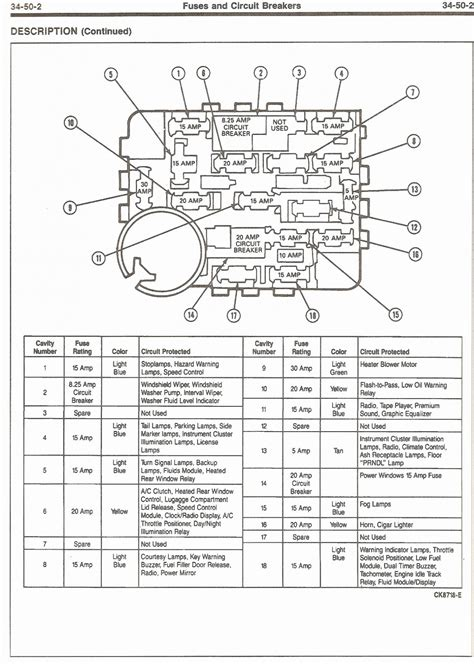 1985 Ford Ranger Fuse Box Location by 2002 Ford Ranger Fuse Box Diagram Untpikapps