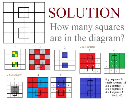 how many square in a square math plane spare parts 8
