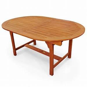 Tisch Oval Ausziehbar Holz : gartentisch oval ausziehbar esstisch terrassentisch gartenm bel holz wie teak ebay ~ Bigdaddyawards.com Haus und Dekorationen