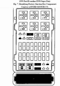 I Need The Fuse Box Layout For A 1999 Ford Econoline F359